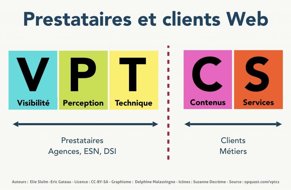 VPT - prestataires / CS - Clients