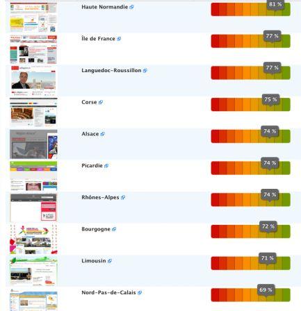 Baromètre qualité web des sites de Régions: les 10 meilleurs sites