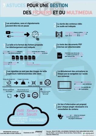 Infographie-multimedia.jpg