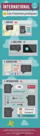 InfographieInternationalisation_DELBREL-DEMULLIER.jpg