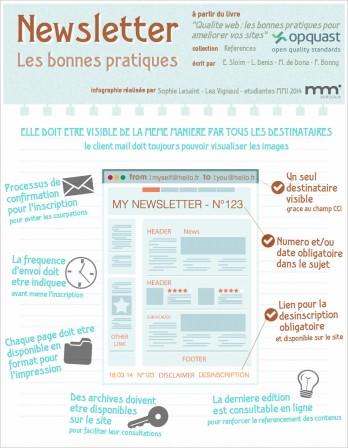 Infographie_Newsletter.jpg