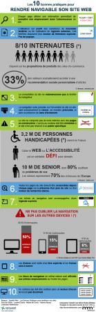 Infographie_Opquast_Navigation_KevinRolinBenitez.png