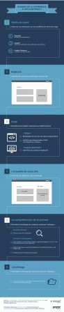 Infographie_QualiteWeb.jpg