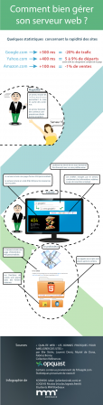 Infographie_Serveur_et_Performance__Nicolas-Logeais_Julien-Kosinski.png