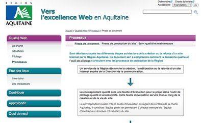 Voir les processus excellence Web