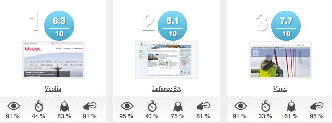 CAC-40_resultats-sites.jpg