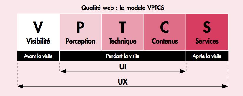 VPTCS.png
